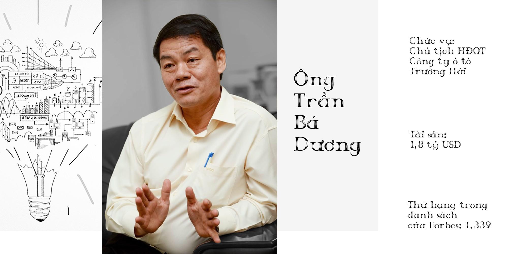 """Chân dung 4 tỷ phú của Việt Nam: Những """"ông vua"""" và """"bà đầm thép"""" - Ảnh 3."""