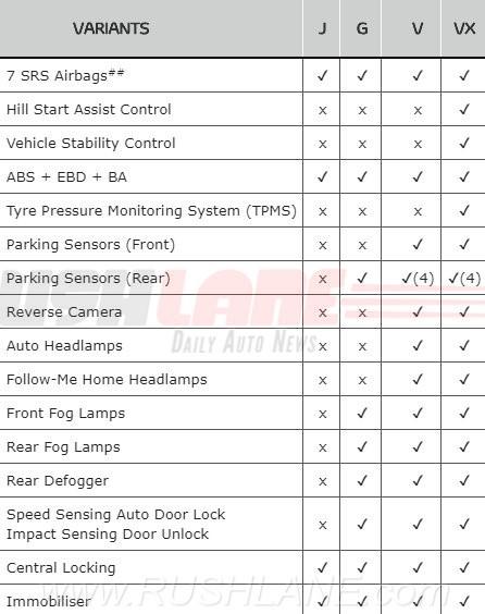 Toyota Yaris 2018 ra mắt, giá chưa đến 300 triệu đồng - Ảnh 1.