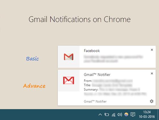 8 mẹo hay khi sử dụng Gmail không phải ai cũng biết - Ảnh 1.