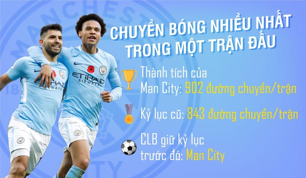 [MAGAZINE] Man City - Nhà vô địch của những kỷ lục! - Ảnh 5.