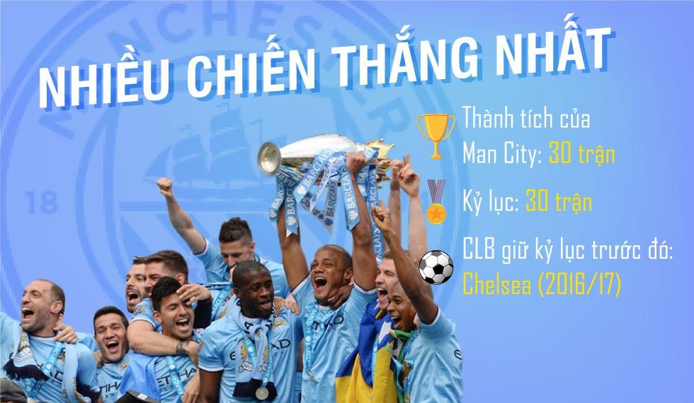[MAGAZINE] Man City - Nhà vô địch của những kỷ lục! - Ảnh 10.
