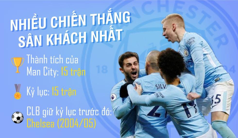 [MAGAZINE] Man City - Nhà vô địch của những kỷ lục! - Ảnh 12.