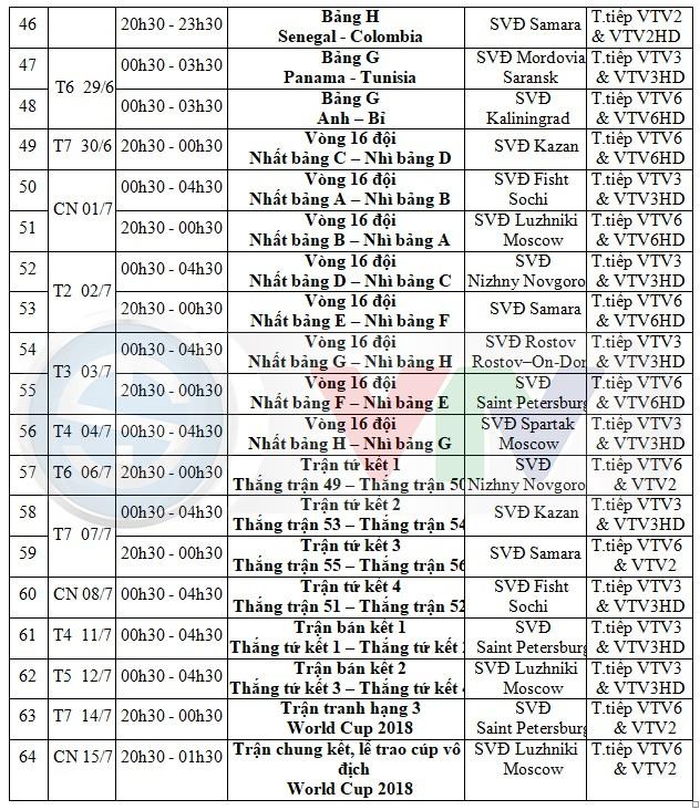 Lịch phát sóng Vòng Chung Kết World Cup 2018 trên VTV