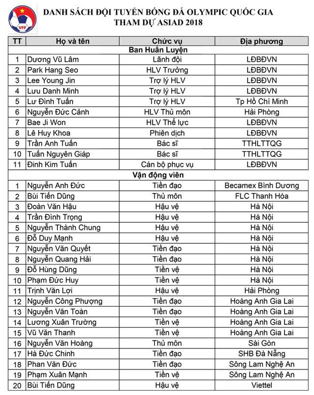 Lịch thi đấu bóng đá nam ASIAD 2018: Lịch thi đấu CHÍNH THỨC của ĐT Olympic Việt Nam - Ảnh 2.