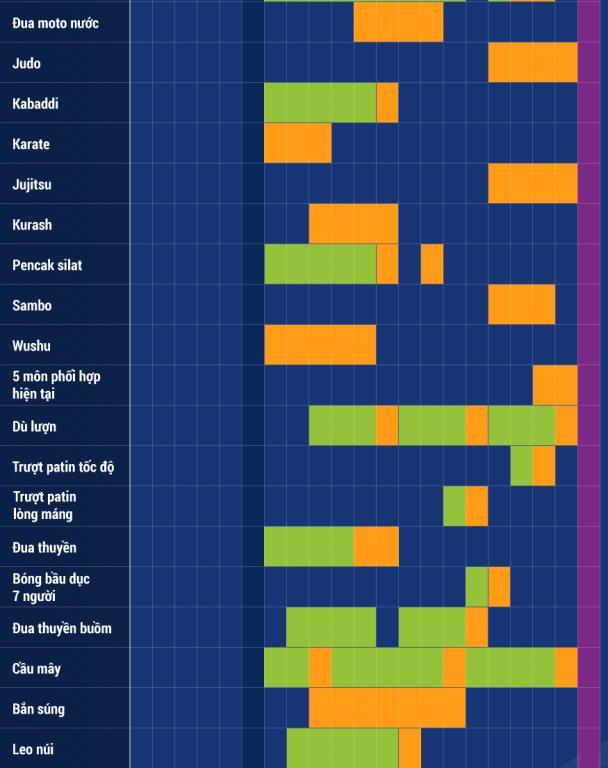 Lịch thi đấu tất cả các bộ môn tại ASIAD 2018 - Ảnh 4.