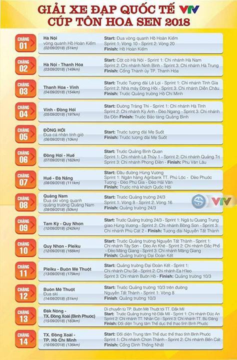 Lộ trình giải xe đạp quốc tế VTV Cup - Tôn Hoa Sen 2018: 14 chặng đua, 1843 km - Ảnh 1.