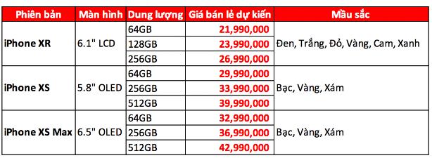 Phát sốt với giá bán dự kiến iPhone Xs Max tại Việt Nam - Ảnh 2.