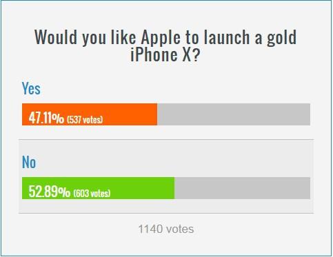 Bạn sẽ mua một chiếc iPhone X màu vàng? - Ảnh 1.