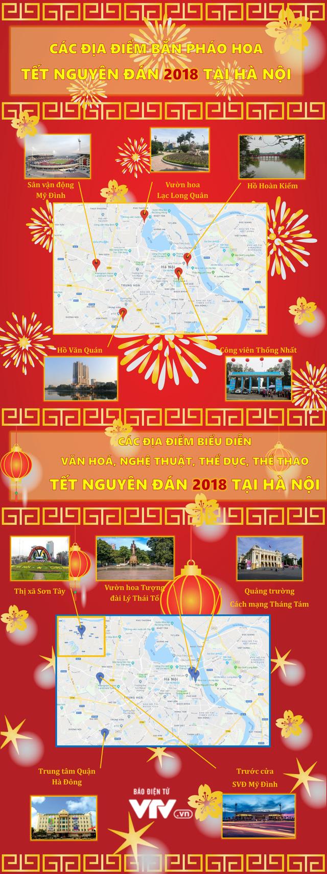 [Infographic] Các địa điểm dự kiến bắn pháo hoa, biểu diễn nghệ thuật giao thừa Tết Nguyên đán 2018 - Ảnh 1.