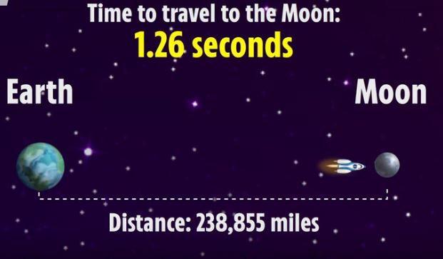 NASA công bố động cơ có thể đưa phi hành gia lên Mặt trăng trong 1 giây - Ảnh 1.