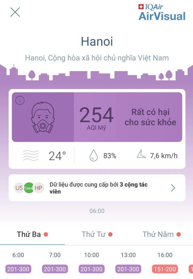 AirVisual giải thích nguyên nhân Hà Nội có mức độ ô nhiễm nhất thế giới vài ngày qua - Ảnh 1.