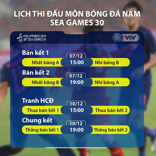Tạm gác ĐT Việt Nam, HLV Park Hang Seo bắt đầu toàn tâm cho mục tiêu Vàng SEA Games - Ảnh 4.