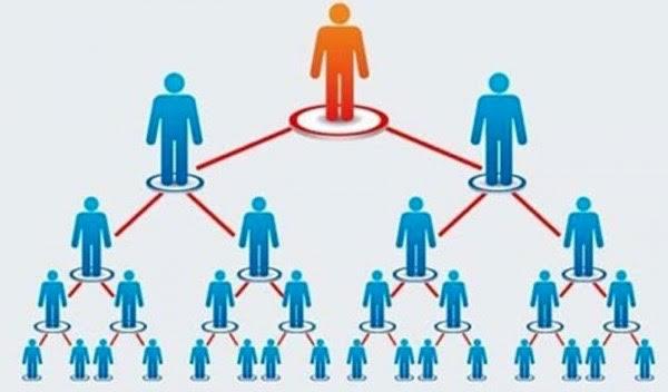 Phân biệt giữa Mô hình Affiliate - Kinh doanh sản phẩm số và Mô hình bán hàng đa cấp - Ảnh 1.