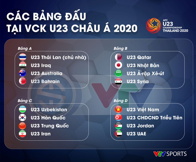 Trước thềm U23 châu Á 2020: U23 UAE tích cực chuẩn bị, sớm có mặt tại Thái Lan - Ảnh 1.