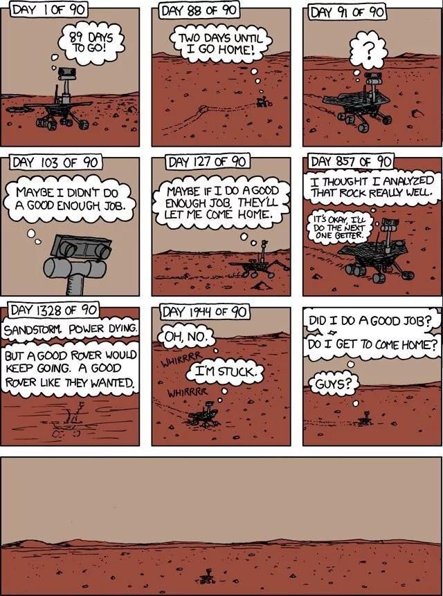 Robot thăm dò của NASA qua đời sau 15 năm làm nhiệm vụ trên sao Hỏa - Ảnh 1.