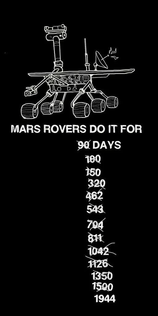 Robot thăm dò của NASA qua đời sau 15 năm làm nhiệm vụ trên sao Hỏa - Ảnh 2.