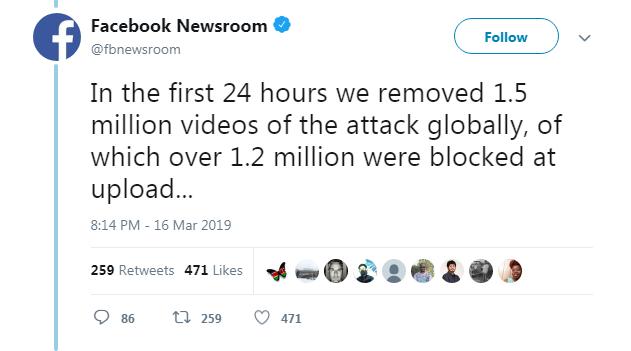 Facebook xóa 1,5 triệu video liên quan đến vụ xả súng tại New Zealand - Ảnh 1.