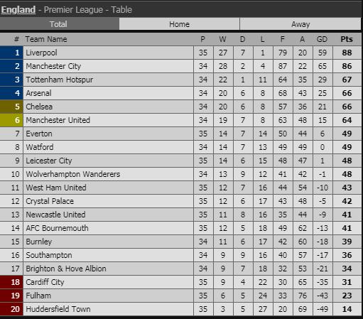 Man Utd nhận kỷ lục thê thảm chưa từng có sau thất bại trước Everton - Ảnh 2.
