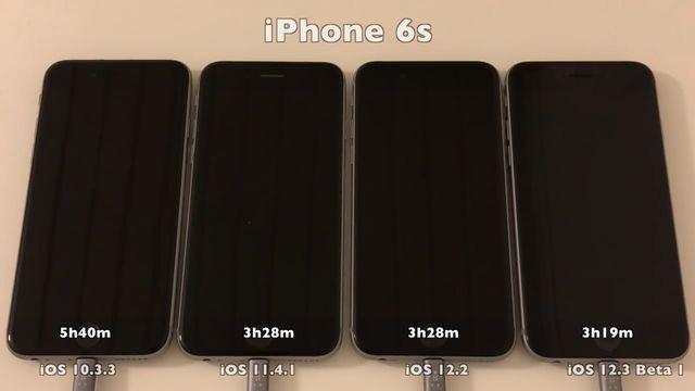 Lạ: iPhone đời cũ càng nâng cấp phiên bản iOS mới càng tốn pin - Ảnh 1.