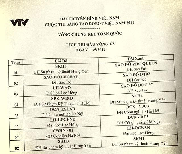 Kết quả bốc thăm chia bảng vòng 1/8 VCK Robocon Việt Nam 2019