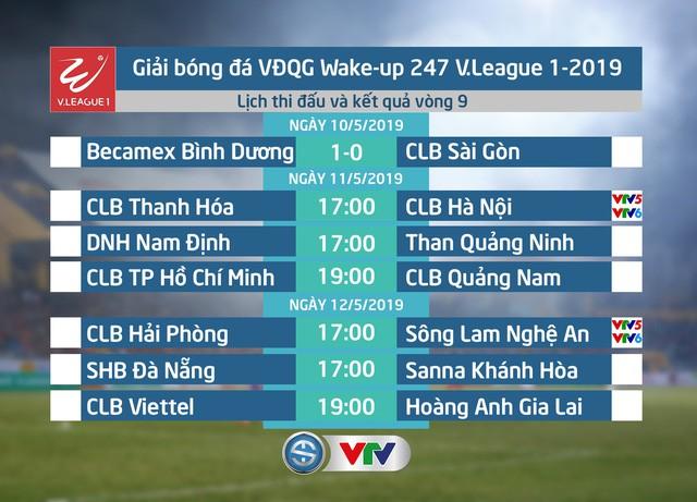 CLB TP Hồ Chí Minh - CLB Quảng Nam: Khó cản chủ nhà (19h00 ngày 11/5) - Ảnh 3.