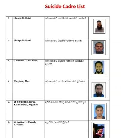 Sri Lanka công bố danh tính thủ phạm đánh bom - Ảnh 1.