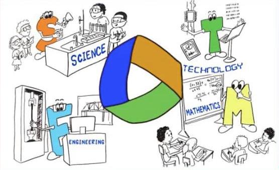Điểm hẹn 10h: STEM - Mô hình giáo dục 4.0 - Ảnh 1.