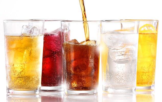 Mối liên hệ giữa thức uống có đường và ung thư - Ảnh 1.