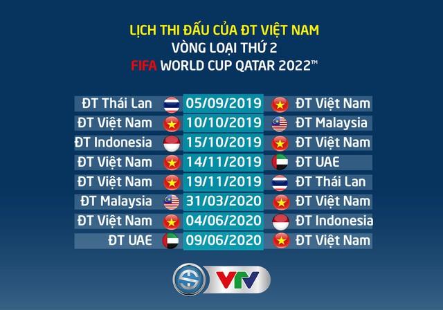 ĐT Việt Nam gặp trở ngại lớn trước thềm vòng loai World Cup - Ảnh 2.