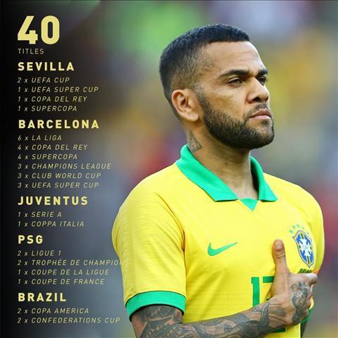 Qua mặt CR7 và Messi, sao Brazil giành số danh hiệu kỷ lục - Ảnh 1.