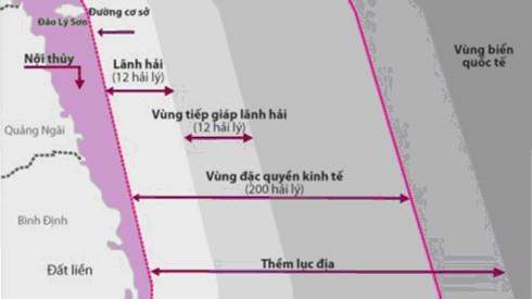Các vùng biển và các quyền liên quan của quốc gia ven biển - Ảnh 1.