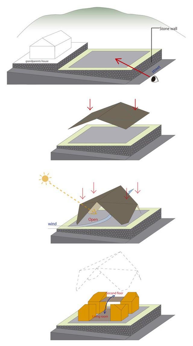"""Mê mẩn ngôi nhà ở vùng quê Nhật Bản lấy cảm hứng từ """"Origami"""" - Ảnh 15."""
