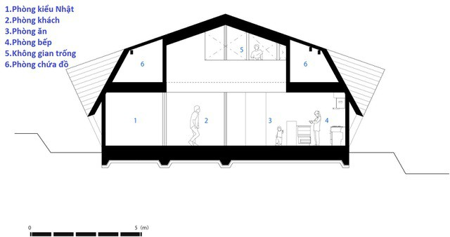 """Mê mẩn ngôi nhà ở vùng quê Nhật Bản lấy cảm hứng từ """"Origami"""" - Ảnh 8."""