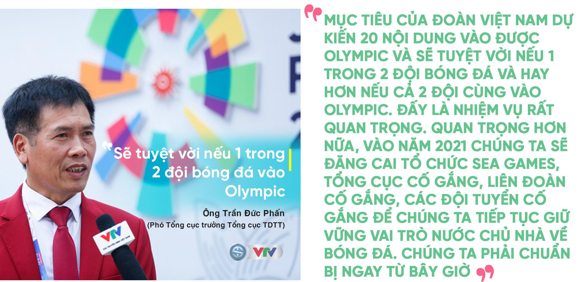 Bóng đá Việt Nam 2020: Quyết tâm giữ ngai Vàng Đông Nam Á và bơi ra biển lớn - Ảnh 12.