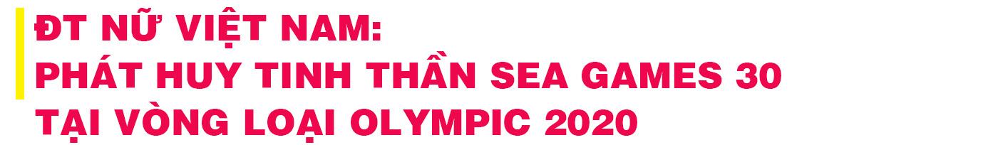 Bóng đá Việt Nam 2020: Quyết tâm giữ ngai Vàng Đông Nam Á và bơi ra biển lớn - Ảnh 10.