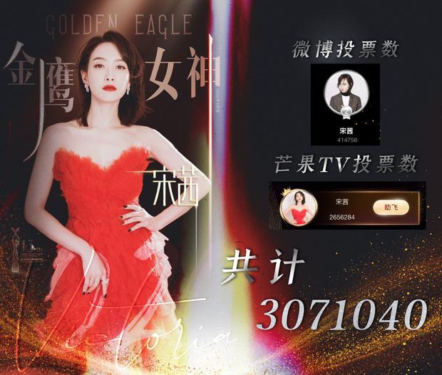 Tống Thiến trở thành Nữ thần Kim ưng 2020 - Ảnh 1.