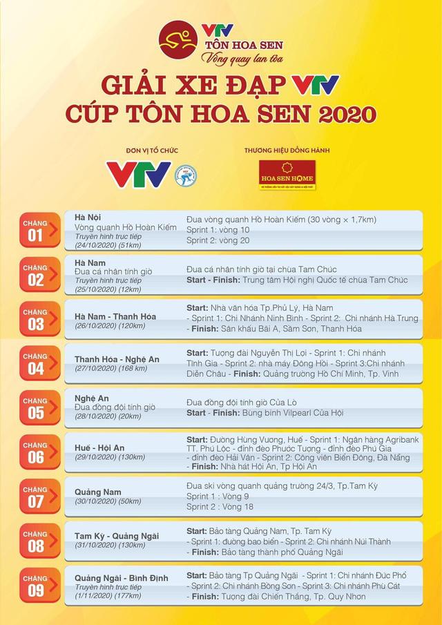 Giải xe đạp VTV Cúp Tôn Hoa Sen 2020: Nguyễn Dương Hồ Vũ chiến thắng chặng 3 Hà Nam - Thanh Hóa (120km) - Ảnh 2.