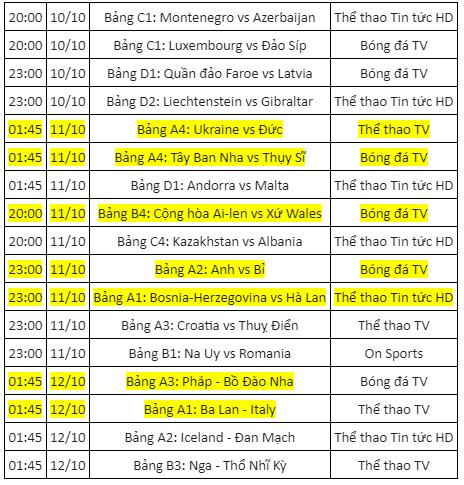 Đại chiến UEFA Nations League trở lại trên VTVcab - Ảnh 4.