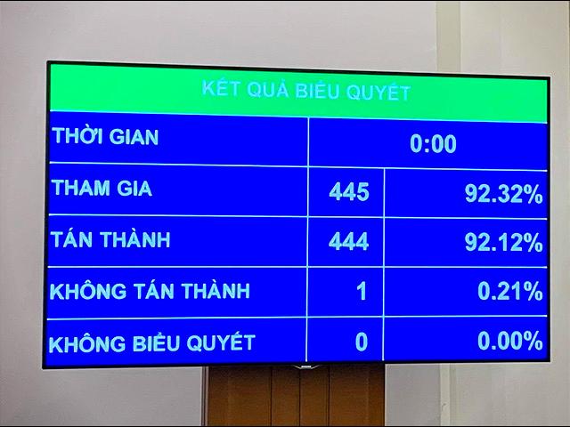 Bà Nguyễn Thị Hồng giữ chức Thống đốc Ngân hàng Nhà nước - Ảnh 1.
