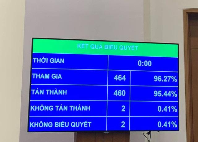 Quốc hội yêu cầu tăng cường kiểm soát chất lượng, hiệu quả biên soạn, thẩm định SGK - Ảnh 1.