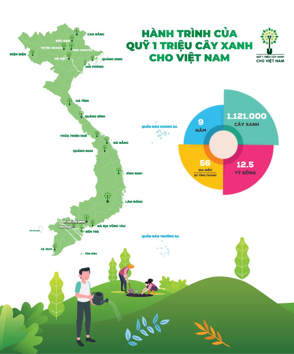 """""""Triệu cây vươn cao cho Việt Nam xanh"""" - Dấu ấn 9 năm tô màu xanh đất nước - Ảnh 16."""