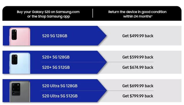 Vì COVID-19, Samsung làm điều chưa có tiền lệ với người dùng Galaxy S20 - Ảnh 1.