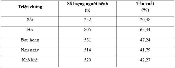Nghiên cứu khoa học mới về TPBVSK An Hầu Đan và An Hầu Đan Kids - Ảnh 2.