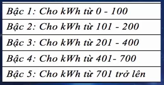 Giá điện 5 bậc hay một giá: Ai thiệt, ai lợi? - Ảnh 1.