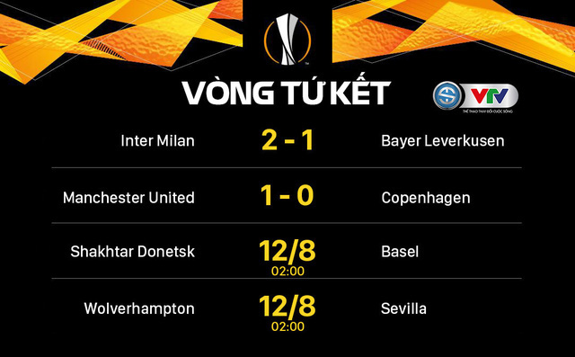Wolverhampton – Sevilla: Sự thận trọng của Lopetegui (Tứ kết Europa League, 2h00 ngày 12/8) - Ảnh 1.