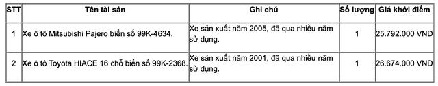 Ngân hàng thanh lý loạt ô tô giá siêu rẻ, chỉ từ 26 triệu đồng - Ảnh 1.