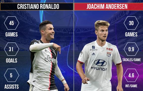 Juventus - Lyon: Lật ngược thế cờ (02h00 ngày 8/8) - Ảnh 2.
