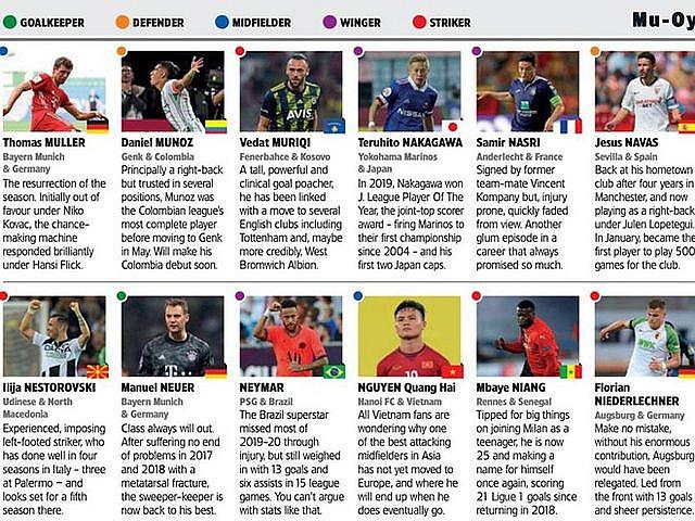 Quang Hải được tạp chí World Soccer vinh danh, lọt top 500 thế giới - Ảnh 1.