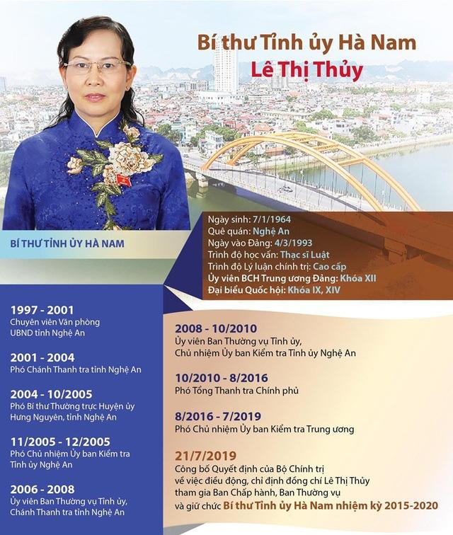 Bà Lê Thị Thủy tái cử chức Bí thư Tỉnh ủy Hà Nam - Ảnh 1.
