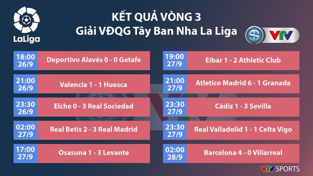 CẬP NHẬT Kết quả, BXH, Lịch thi đấu các giải bóng đá VĐQG châu Âu: Ngoại hạng Anh, Bundesliga, Serie A, La Liga, Ligue I - Ảnh 5.